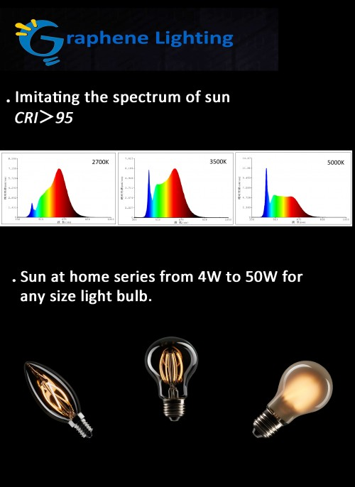Graphene Lighting Led Sun